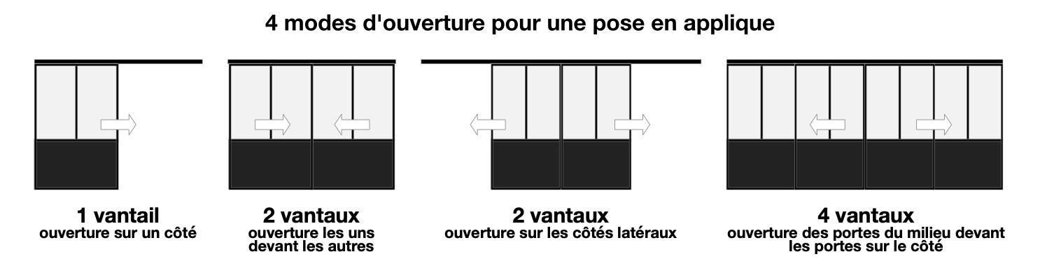 4 modes d'ouverture d'une porte verrière coulissante avec rail en applique au mur