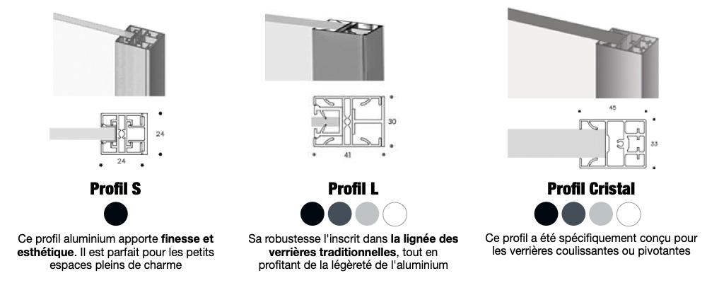 Profilés verrière aluminium
