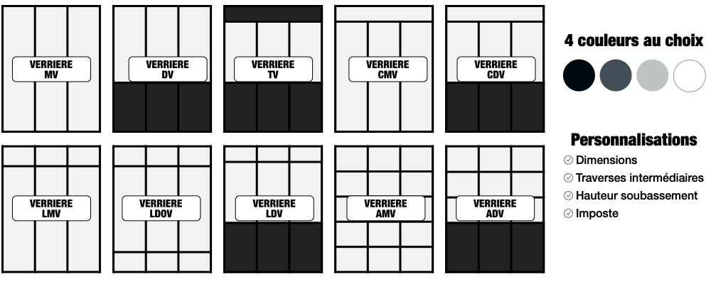 10 modèles de verrières d'intérieur à composer sur mesure